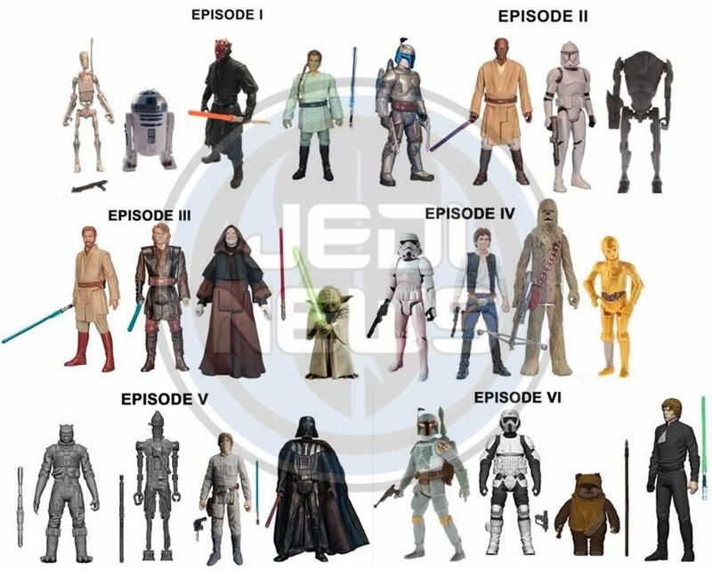 Star Wars: The Force Awakens Rumored Merchandise, Females Not Included