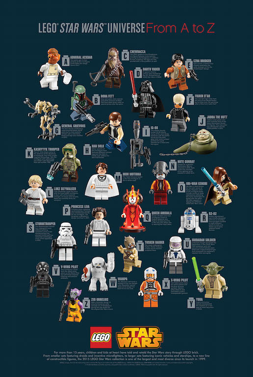 Get Ready For The Lego TV Mini Series Of The Original Six Star Wars Films!