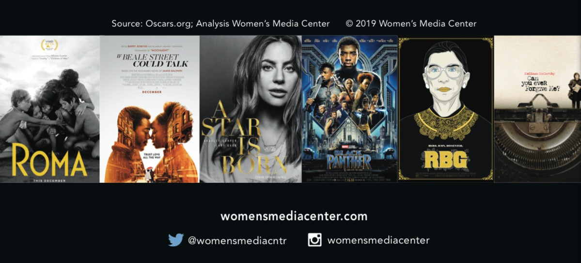 The bottom of an infographic from the Women Media Center showing that only twenty five percent of 2019 Oscar Nominees are women