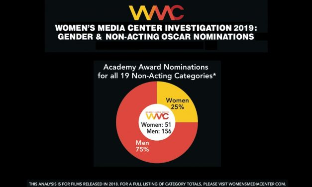 #OscarsSoMale? The Women's Media Center Says Yes.