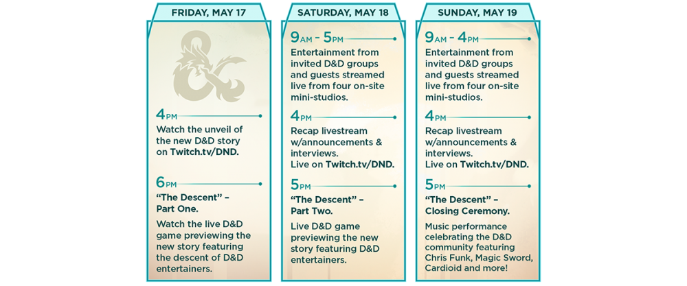 Event breakdown for D&D Live 2019: The Descent