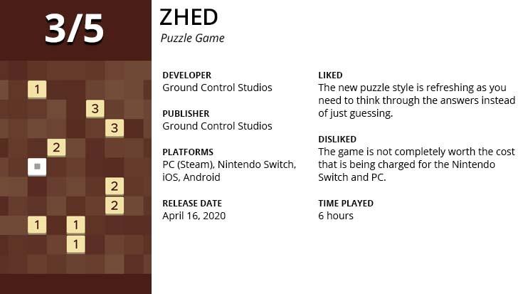 Zhed summary